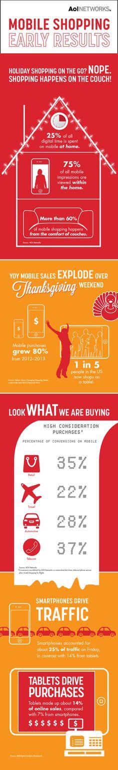 La realidad acerca del m-commerce en una colorida infografía Vía @Marketing Directo.com  #MCommerce