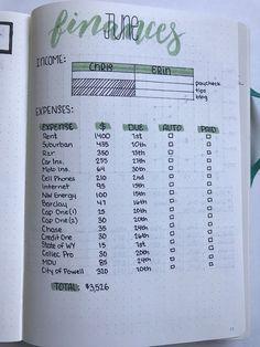Expense tracker in bullet journal
