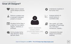 How to Recognize Great UX Designer? - UX Skills required to work in UX