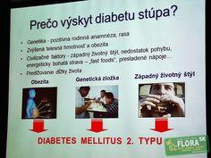 Vďaka kvalitnejším liekom môžu mať plnohodnotný život aj diabetici - Zdravie - FLORA.sk ( KVETY - ZÁHRADA - CHALUPA - LIFESTYLE - ZDRAVIE )