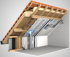 Home improvement loan as the name recommends are used to people for the function of enhancing or making the home a much better place to live in homerenovationloan A Frame House Plans, 2 Bedroom House Plans, Home Renovation Loan, Attic Renovation, Roof Design, House Design, Framing Construction, Roof Insulation, Roof Trusses