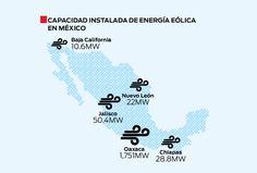 capacidad eolica instalada en mexico - Buscar con Google