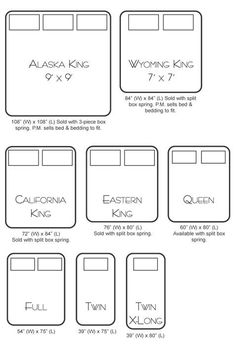 quilts sizes..perfect info!. I had no idea there were 4 different sizes of King beds.