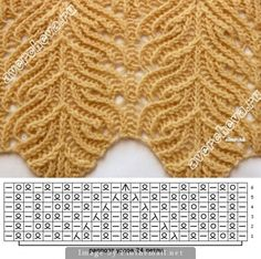 Eye-Catching Edging, All Flowing Curves - Diy Crafts Lace Knitting Stitches, Lace Knitting Patterns, Knitting Charts, Lace Patterns, Knitting Designs, Hand Knitting, Stitch Patterns, Crochet Wool, Crochet Motifs