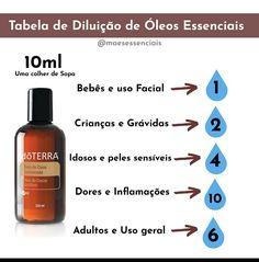 Organize, Essential Oils, Health, Fitness, Nature, Home Remedies, Holistic Healing, Natural Oils, Doterra Essential Oils
