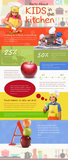 Facts About Kids in the Kitchen