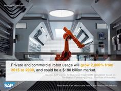 Private and commercial robot usage will grow 2,000% from 2015 to 2030