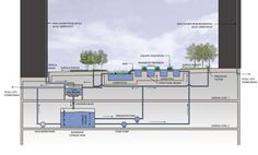 Sasaki stormwater treatment diagram