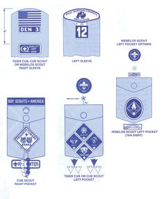 cub scout patch placement...so I don't have to keep looking it up!