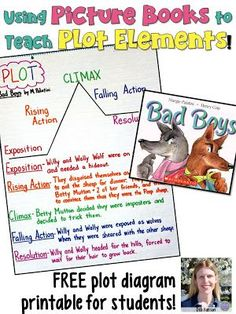 When teaching students about plot elements, I highly recommend creating a plot diagram anchor chart for a picture book you've read with your students. This blog post contains a lesson idea and a free student printable!