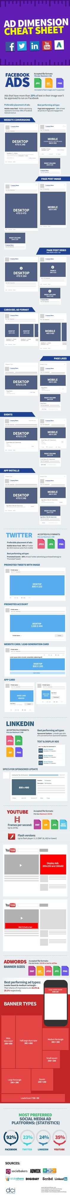 Facebook, Google Adwords, YouTube, Twitter, LinkedIn: Social Media Ads Cheat Sheet - #infographic