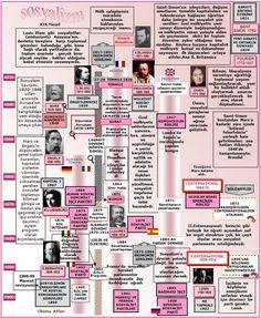 sosyalizm.jpg (622×757)