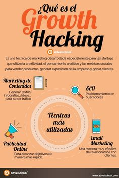 Qué Es el Growth Hacking via JugoSocial Marketing En Internet, Marketing Online, Inbound Marketing, Business Marketing, Marketing And Advertising, Social Media Marketing, Affiliate Marketing, Marketing Logo, Marketing Quotes