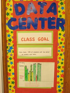 4th grade reading room | This is posted in the front of the room so my students are constantly ...