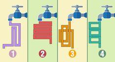 Por qual cano o fluxo da água sairia mais rápido? >> https://www.tediado.com.br/01/por-qual-cano-o-fluxo-da-agua-sairia-mais-rapido/