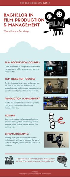 17 Best Film Direction Course Images Film Making Cinema Filmmaking