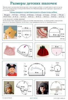 Размер на какой возраст ребенка