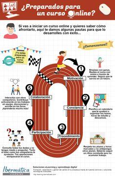 Cómo afrontar un curso online. #Infografía de @ibermaticagrupo
