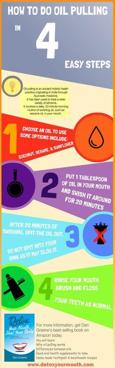 oil-pulling-info_graphic.jpg (619×1977)