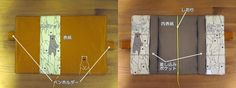 段違いのペンホルダー(バタフライペンホルダー)に通すことで閉じベルトの役割をします。 ホックやマグネット等の副資材がいらないので手軽に作ることができます。 外ポケットには下敷きやメモなどが挟めます。A5サイズのものでしたらA4二つ折りが入ります。 内側にはカードポケット。 (サイズによって数が異なります) 仕切らずに大きいポケットとして使用するのも良いと思います。 これとは別で縫わずに作る手帳ハードカバーのレシピもございます↓ http://sakiushi.com/cartonnagerecipes/techo-cover/ 完成品の開いた時のサイズ(単位:cm)    名称 手帳の例 ※ 縦 横   A5 ほぼ日手帳カズン 22 33.5   A5スリム ジブン手帳 22 28.5   B6  19.5 30   B6スリム ジブン手帳mini 19.5 26   A6(文庫サイズ) ほぼ日手帳オリジナル 17 25    ※この手帳カバーのサイズを保証するものではありません ※ダウンロードにはAdobe Readerが...