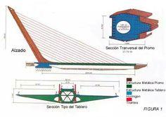 Cable Stayed Bridge, Bridge Design, Civil Engineering, 5 Years, Civilization, Education, Bridges, Students, Trends