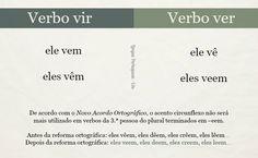 verbo-vir-ver.png (700×433)