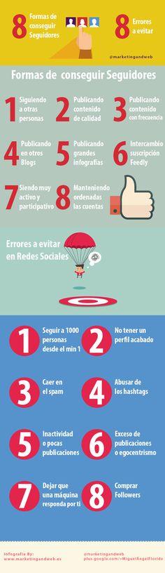 Guía Completa de cómo empezar en las Redes Sociales.
