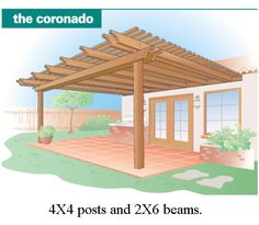 This is how we want to build off our backporch