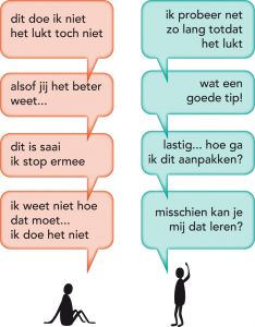 fixed en growth mindset nederlands Fixed Mindset, Growth Mindset, Coaching, Social Work, Social Skills, Reiki, Visible Learning, Conscious Discipline, Leader In Me