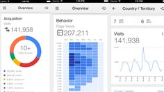 Google Analytics para iOS