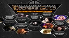 "Docker's Guild: ""The Heisenberg Diaries - Book A"" Album"