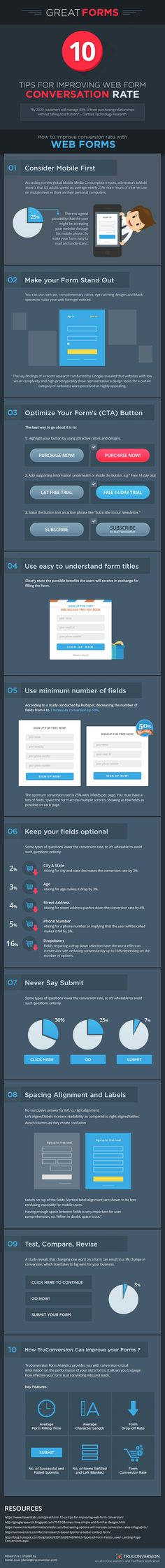 10 Tips to Improve Web Form Design to Boost Conversions #Infographic ~ Visualistan