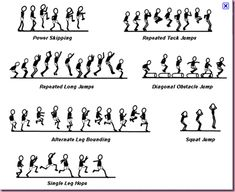 A simple plyometrics workouts. Use repetitions. Ideal for basketball, netball, touch football and other high agility sports Basketball Workouts, Basketball Drills, Basketball Players, Volleyball Training, Basketball Outfits, Volleyball Practice, Volleyball Workouts, Gym Workouts, Workout Challenge