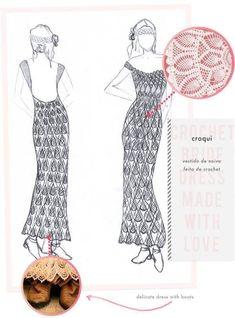 코바늘 원피스 : 네이버 블로그 Baby Clothes Patterns, Crochet Baby Clothes, Clothing Patterns, Crochet Skirts, Crochet Blouse, Crochet Lace, Crochet Wedding Dresses, Wedding Dress Patterns, Crochet Fairy