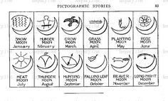 american indian sign language - Google Search