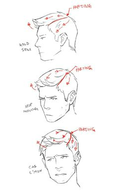 Another tutorial on how to draw dean