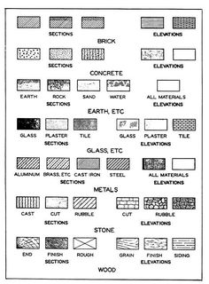 Common architectural symbols for materials