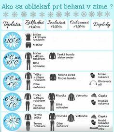 Ako sa obliekať pri behaní v zime