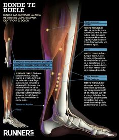Lesiones mas comunes en piernas por atletismo.