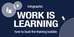 Infographic: Work is Learning – Design4Performance