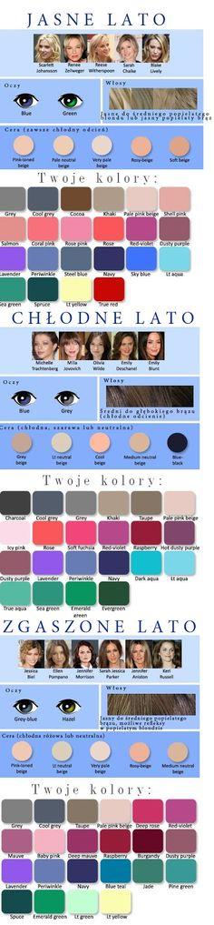analiza kolorystyczna, 12 typów kolorystycznych, 16 typów kolorystycznych,