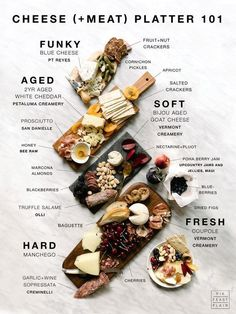 The cheese/charcuterie breakdown. - - The cheese/charcuterie breakdown. Cheese Platter Board, Meat Platter, Food Platters, Cheese Boards, Cheese Trays, Antipasto Platter, Cheese Platter How To Make A, Cheese Board Display, Charcuterie Platter