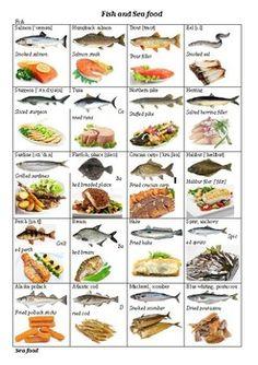 Fish and Sea Food Flashcards (vocabulary worksheet) - Food Vocabulary, Vocabulary Worksheets, English Vocabulary, English Grammar, Teaching English, Fish Recipes, Seafood Recipes, Healthy Recipes, English Food