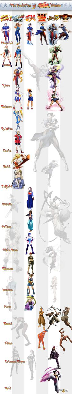Street Fighter women evolution