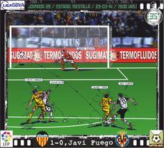 Valencia CF, 2 - Villarreal CF, 1 - Javi Fuego, 1-0, min. 35'