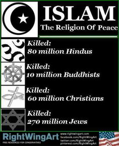 Islam - Religion of Peace?   Have they LOOKED at Christianity's history?
