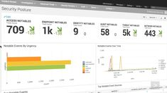 17 Best Splunk images in 2019 | Big data, Dashboard ui, Dashboards