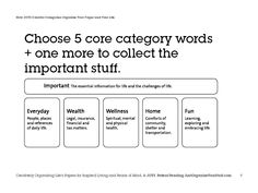 5 core categories + one more to collect the important stuff:  Everyday,  Wealth, Wellness, Home, Fun