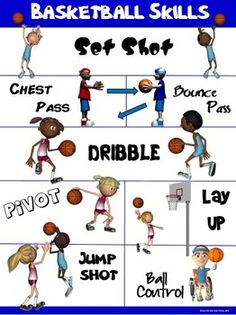 """""""SHOOT THE ROCK"""" This colorful """"Basketball Skills"""" poster identifies 8 different basketball skills that are typically taught and performed in a physical education class. The poster includes corresponding """"kid-friendly, action-based basketball images for Basketball Drills For Kids, Basketball Tricks, Basketball Workouts, Basketball Coach, Kentucky Basketball, Kentucky Wildcats, Basketball Hoop, College Basketball, Basketball Players"""