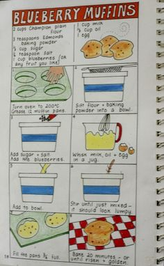 Edmond's Junior Cookbook - illustrated recipes for cookin' with the kids.